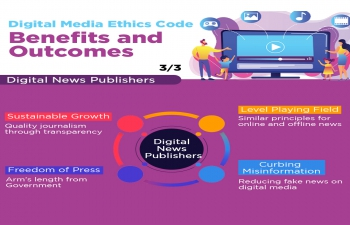 Intermediary Guidelines and Digital Media Ethics Code